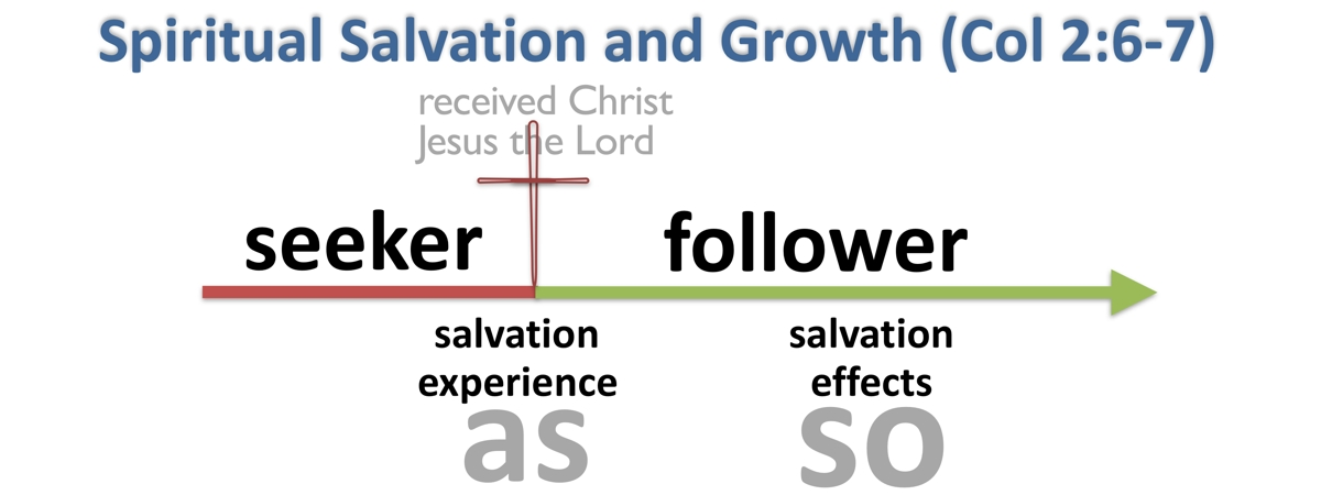 Difference between seeker of Christ and follower of Christ