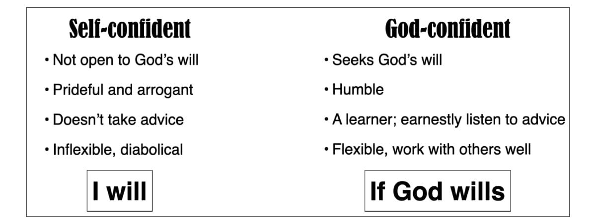 Self-confidence versus God-confidence planning