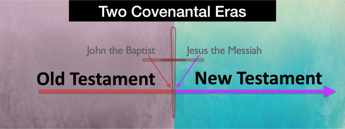 Two eras: Old Testament and New Testament - Covenants