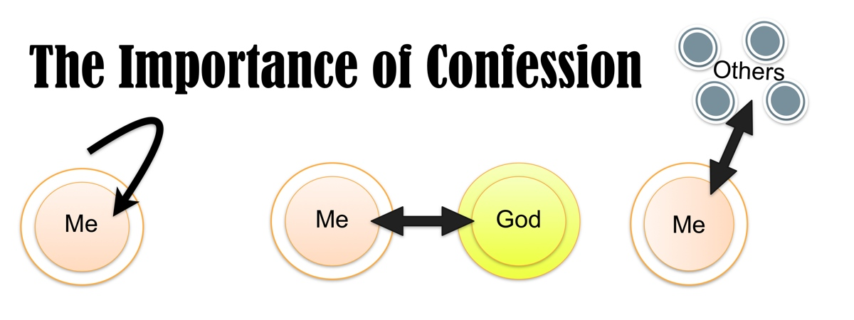 The Importance of Confession