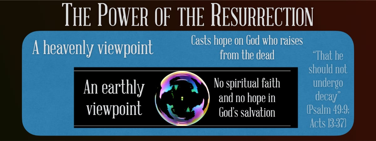 Faith gains a supra-earthly viewpoint due to the hope in God's redemptive work and resurrection.