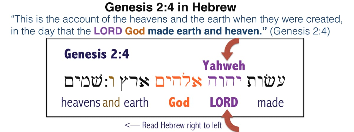 Genesis 2:4 A discussion of the first use of Yahweh, Lord, in the Bible.