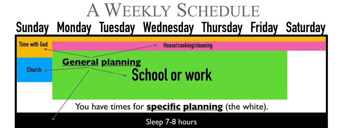 General and Specific Planning schedule