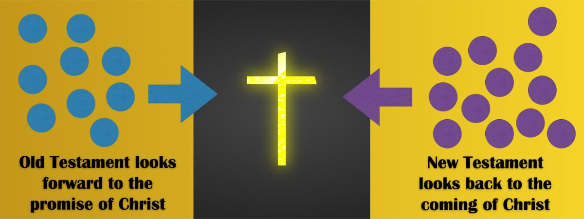 The cross is the focal point of creation, sparking the hope for a new creation.